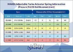 MAMBA 9-11 3 Anti Surge Turbocharger FIT GMC Typhoon Syclone 4.3L TD06S-20G 8cm
