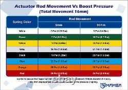MAMBA GTX anti surge Turbocharger For Nissan TD42 GU TD05H-20G 6cm Bolt-On Hsg